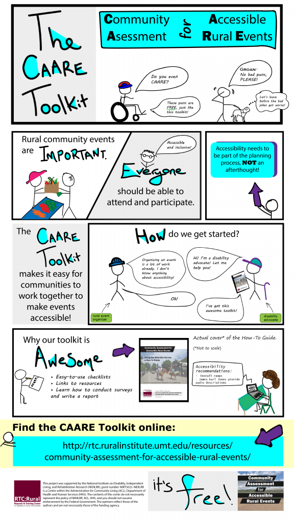 The CAARE Toolkit comic. Full text description below image.