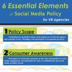 "Top portion of infographic reading ""6 Essential Elements of Social Media Policy"""