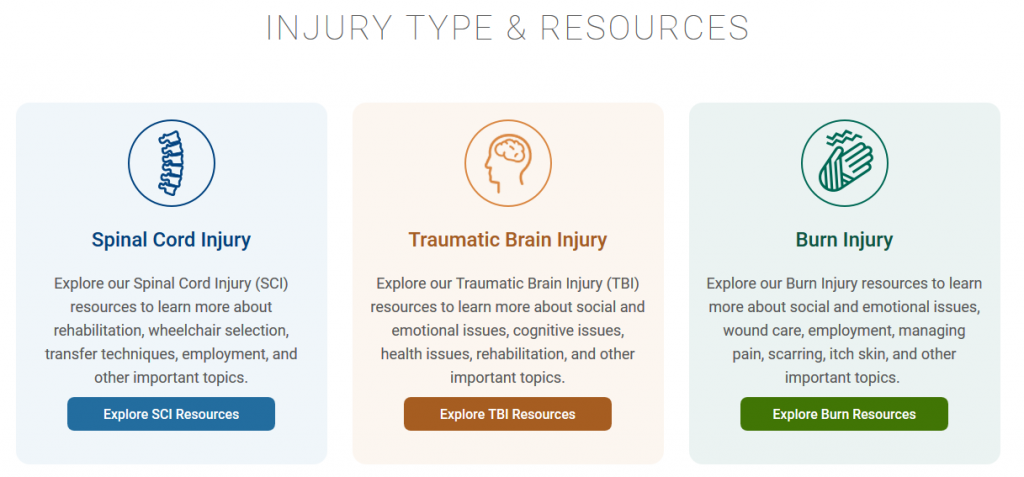 screen shot of MSKTC website page. heading reads Injury Type & Resources. Below this are three boxes with clip-art images for spinal cord injury, traumatic brain injury, and burn injury. Each box contains a summary of the types of resources available for each topic, with a box to click to go to those resources.