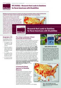 "The Executive Summary and Research Summary document covers. Both say ""Research that Leads to Solutions for Rural Americans with Disabilities,"" and feature images of a map of disability rates by county across the US."